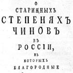 Старинные степени и чины, 1784 год