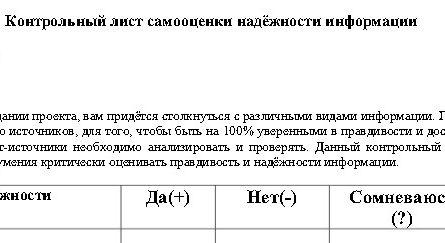 Контрольный лист самооценки надежности информации