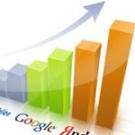 Анализ эффективности поискового продвижения сайтов