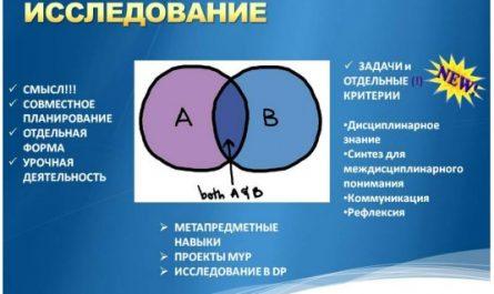 Междисциплинарная общеэкономическая теория