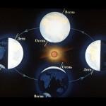 Проблемы повышения точности и оперативности определения параметров вращения Земли на астрооптических средствах