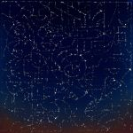 The thought and the starry sky