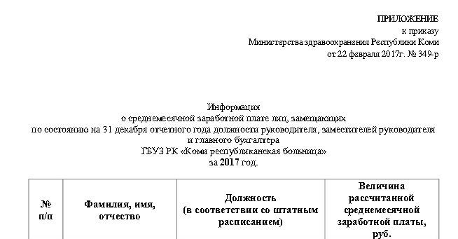 Приложение к приказу Министерства здравоохранения Республики Коми от 22.02.2017г. № 349-р.