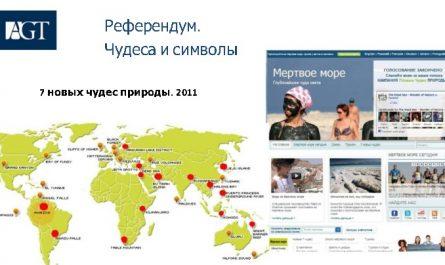 Продвижение ресурсов природного туризма