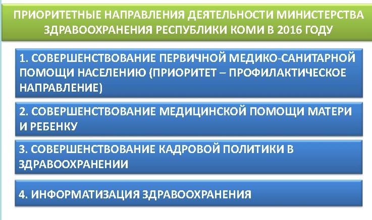 Публичная декларация МИНЗДРАВ РЕСПУБЛИКИ КОМИ 2016 год